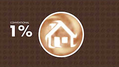 latte 1% down video